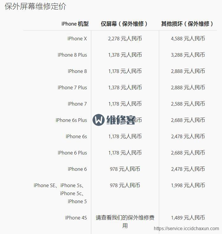 苹果手机屏幕维修价目表