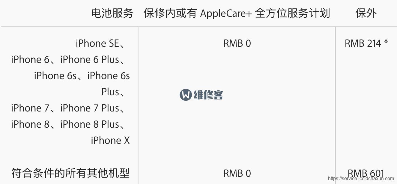 苹果手机电池维修价格表