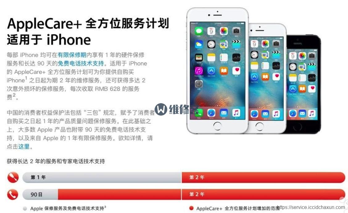 苹果产品在中国的硬件售后保修政策