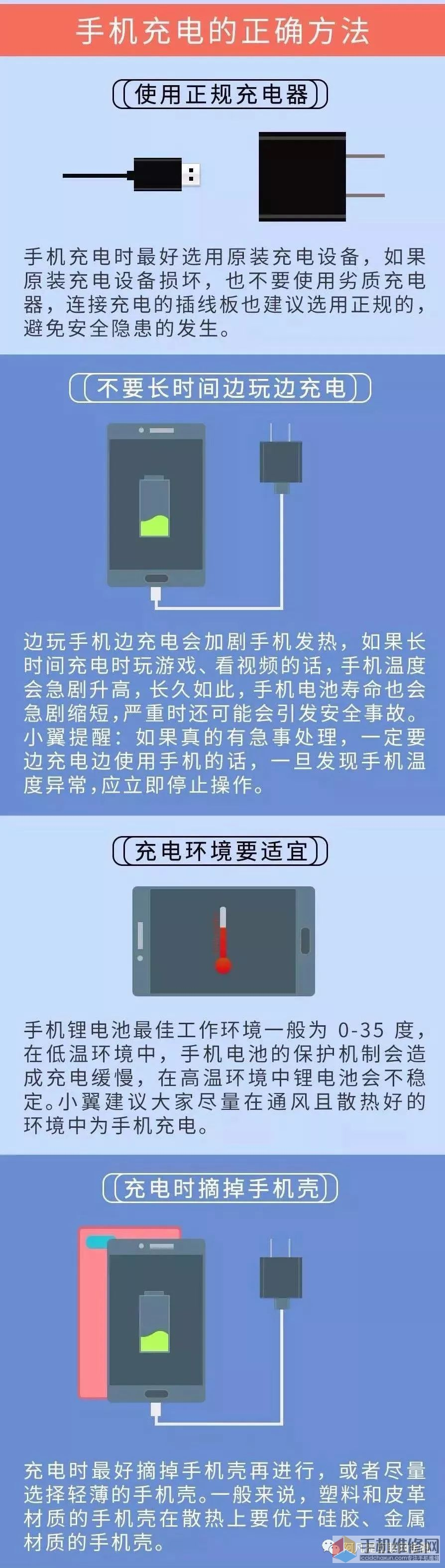 一张图带你了解正确的手机电池充电方法