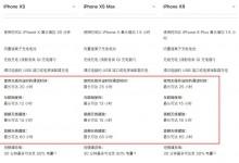 上海苹果售后告诉你iPhone XR续航能力怎么样?-手机维修网