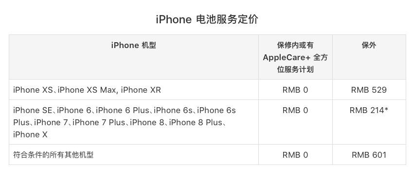 苹果维修网告诉你iPhone Xs Max摔坏屏幕维修要多少钱?换电池要多少钱?