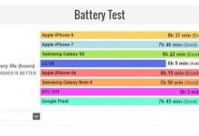 天津苹果授权维修点告诉你iPhone 8手机充电注意事项-手机维修网