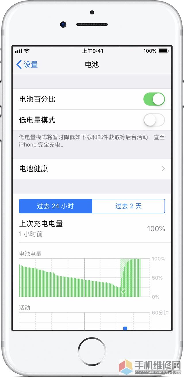 iOS 11.3 及更高版本增加电池健康功能