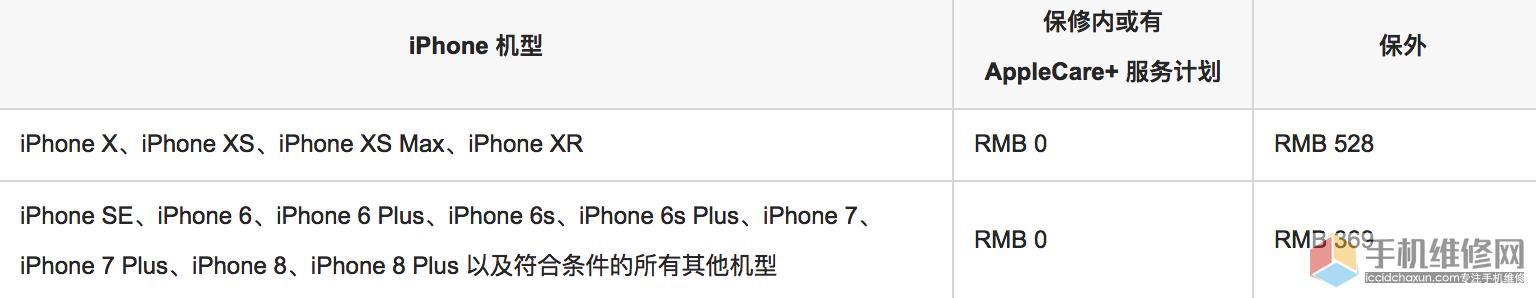 苹果手机换电池多少钱?