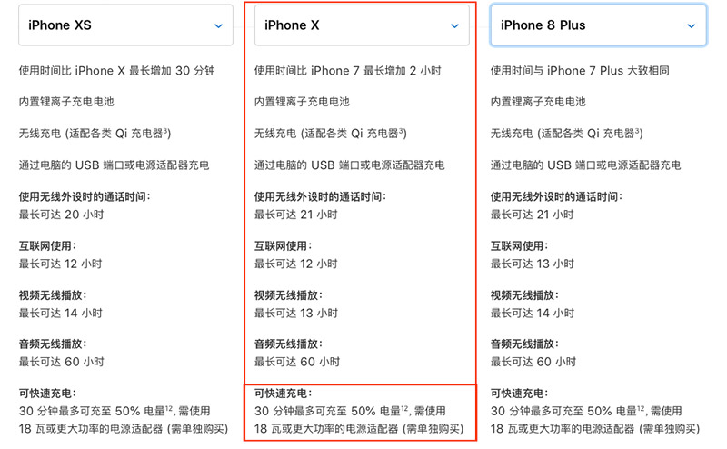 iPhone x支持快充吗?会损害手机电池吗?成都苹果维修点为你解答!-手机维修网