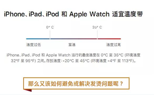 沈阳苹果维修点告诉你苹果手机发烫、耗电快怎么处理?
