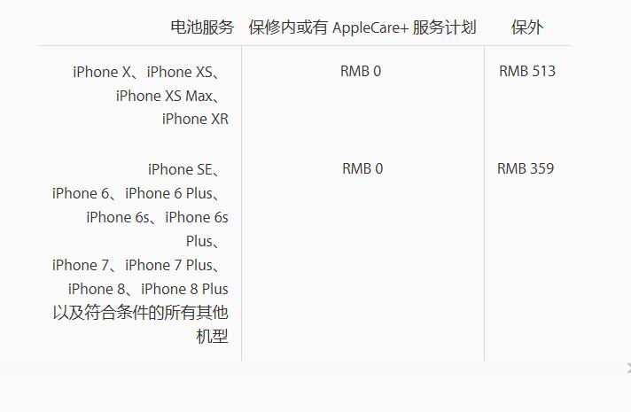唐山iPhone手机最新屏幕维修价格是多少?