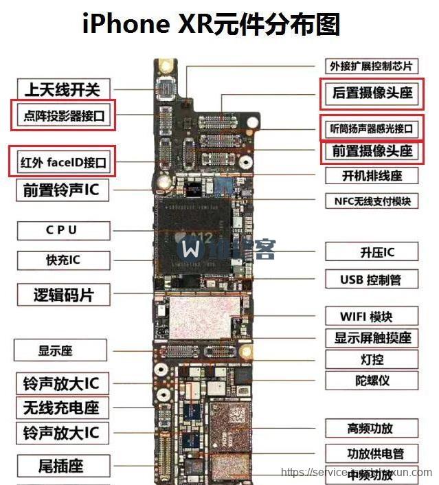 上海手机维修 为您解答关于iPhone X面容ID不可用该怎么去维修