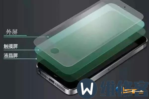 iPhone XS手机屏幕碎屏怎么办_天津iPhone XS手机换屏多少钱?-手机维修网