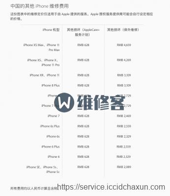 苹果官网&苹果直营店iphone xs max后屏换屏报价