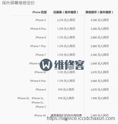 上海iphonex手机更换屏幕多少钱_哪个苹果旗舰店人少