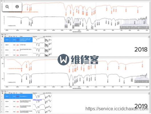 北京苹果电脑维修_MacBook Pro 15电脑屏幕坏了怎么办