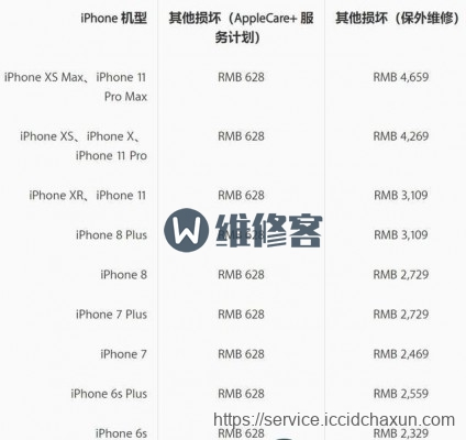南京苹果售后维修告诉你iPhone11维修的真实报价