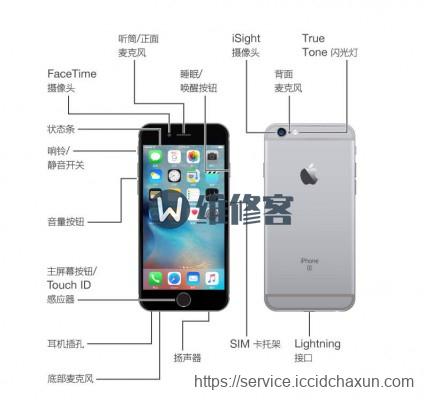 iPhone7Plus手机麦克风失灵?杭州维修点教你解决
