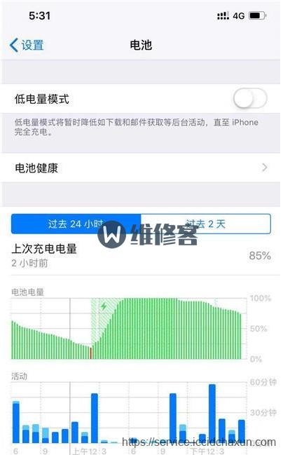 上海苹果iPhone11手机是否可以用iPad air3的充电头进行充电?
