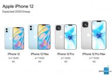苹果iPhone 12系列四款外观、配置、售价全曝光-手机维修网
