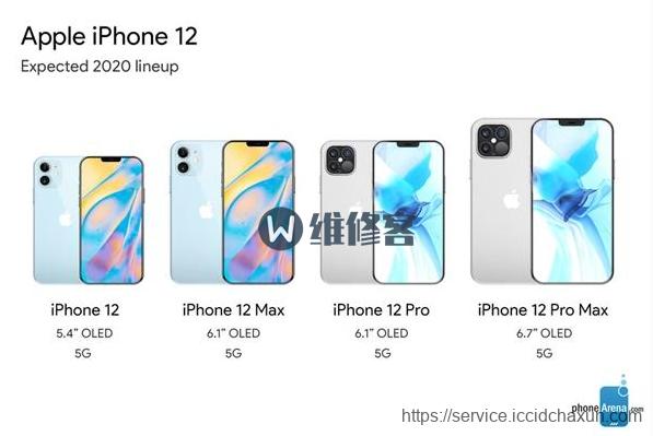 苹果iPhone 12系列四款外观、配置、价格全曝光